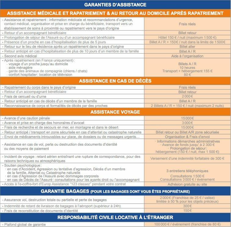 asfe assurance recap garanties
