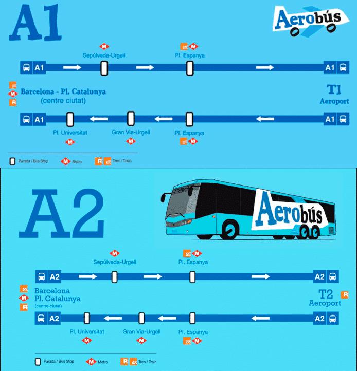 transfert aeroport barcelone centre ville aerobus horaire