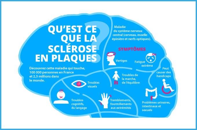 sclerose en plaques explication